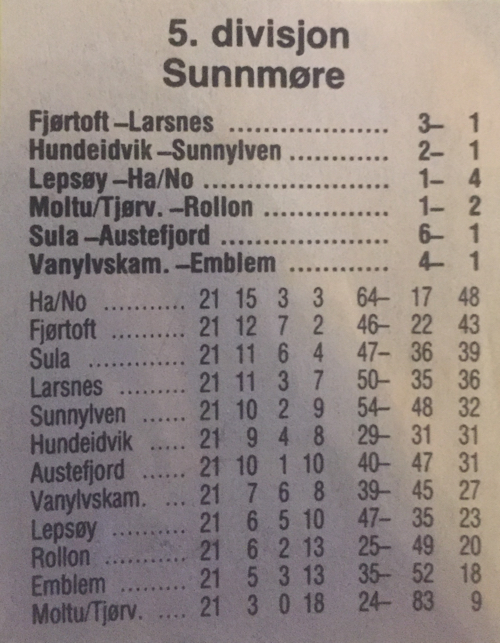 tabell_1992_21